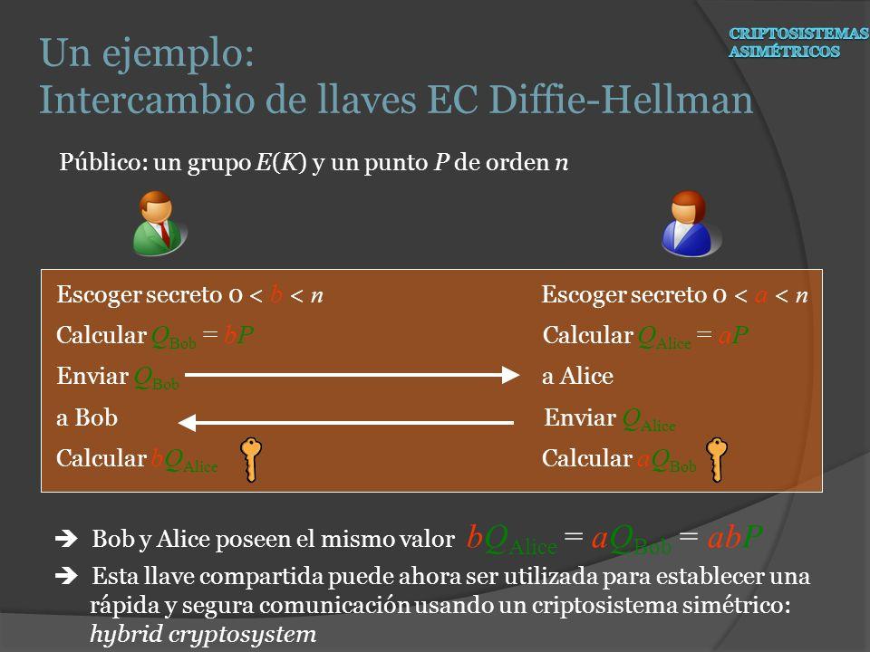 Un ejemplo: Intercambio de llaves EC Diffie-Hellman