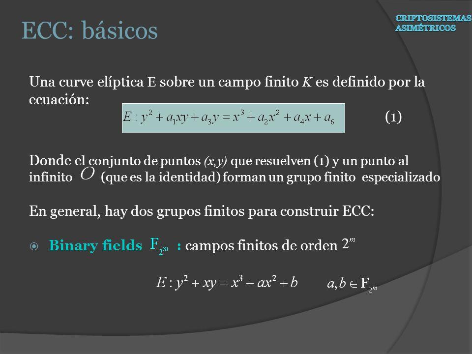 ECC: básicos Criptosistemas Asimétricos. Una curve elíptica E sobre un campo finito K es definido por la.