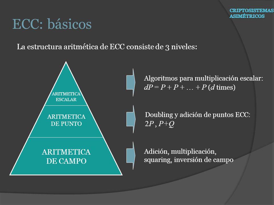 ECC: básicos La estructura aritmética de ECC consiste de 3 niveles:
