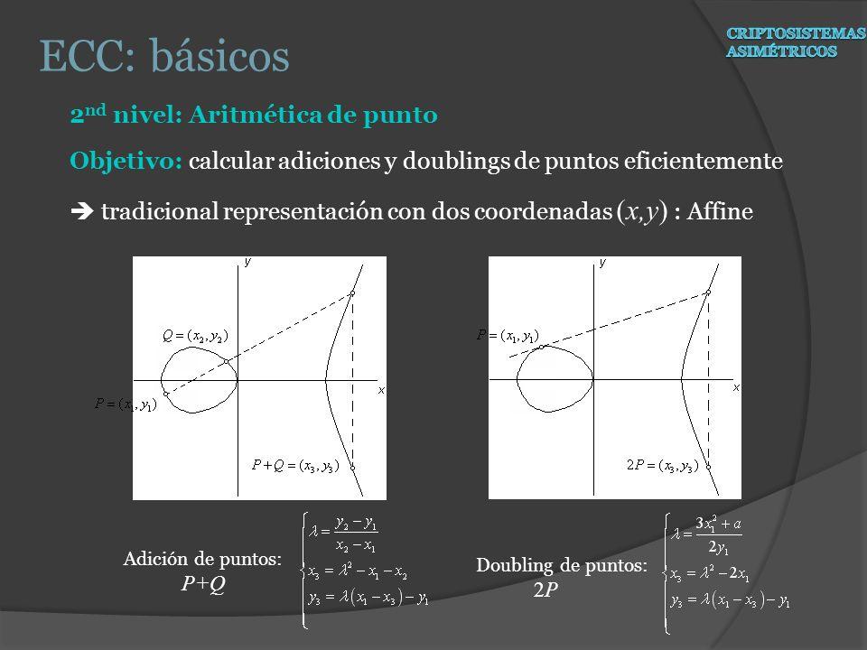 ECC: básicos 2nd nivel: Aritmética de punto