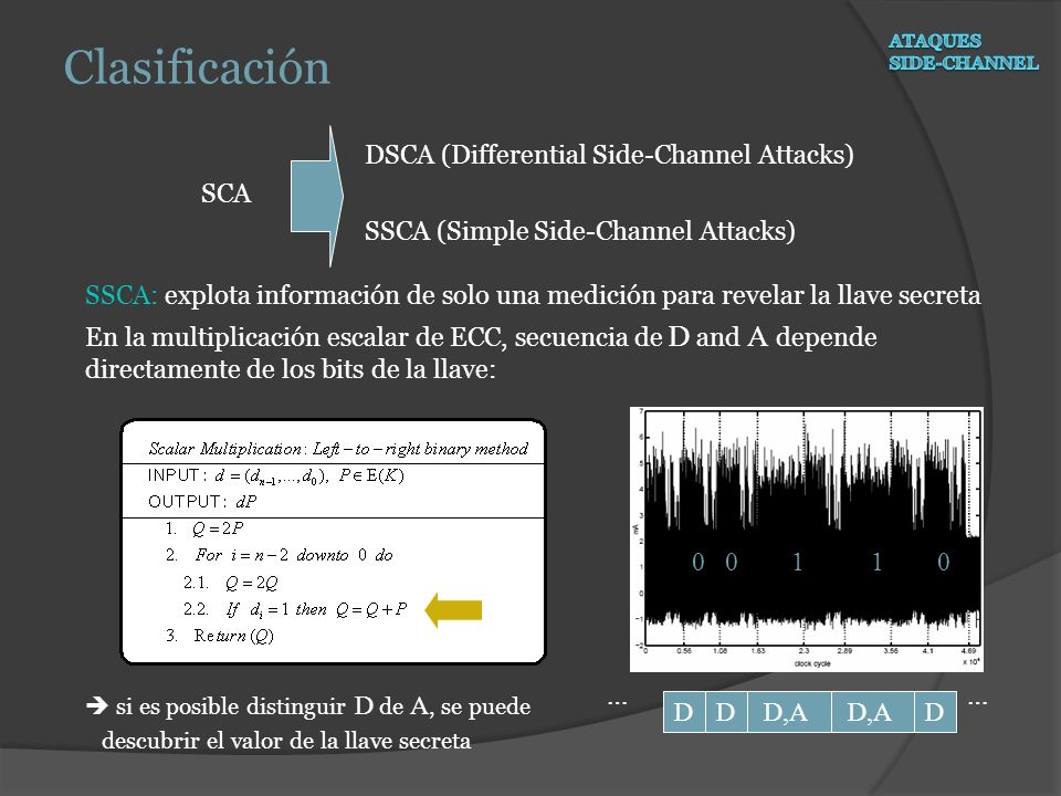 Clasificación DSCA (Differential Side-Channel Attacks) SCA
