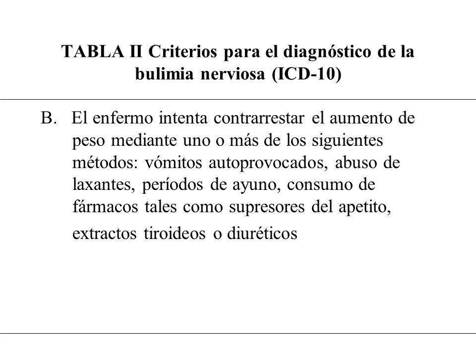 TABLA II Criterios para el diagnóstico de la bulimia nerviosa (ICD-10)