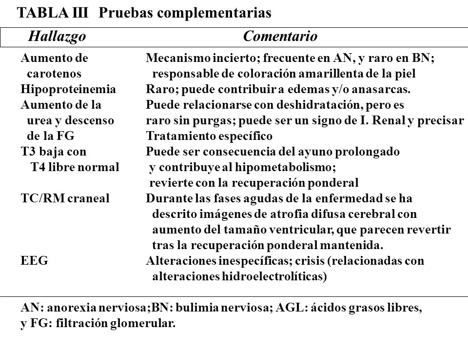 TABLA III Pruebas complementarias