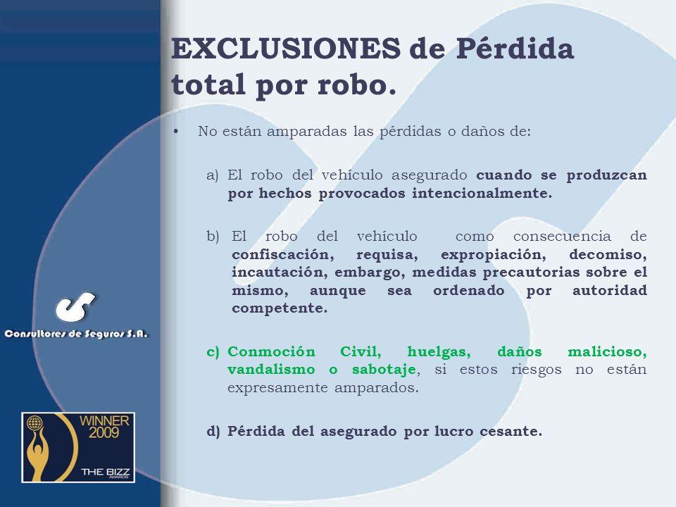EXCLUSIONES de Pérdida total por robo.