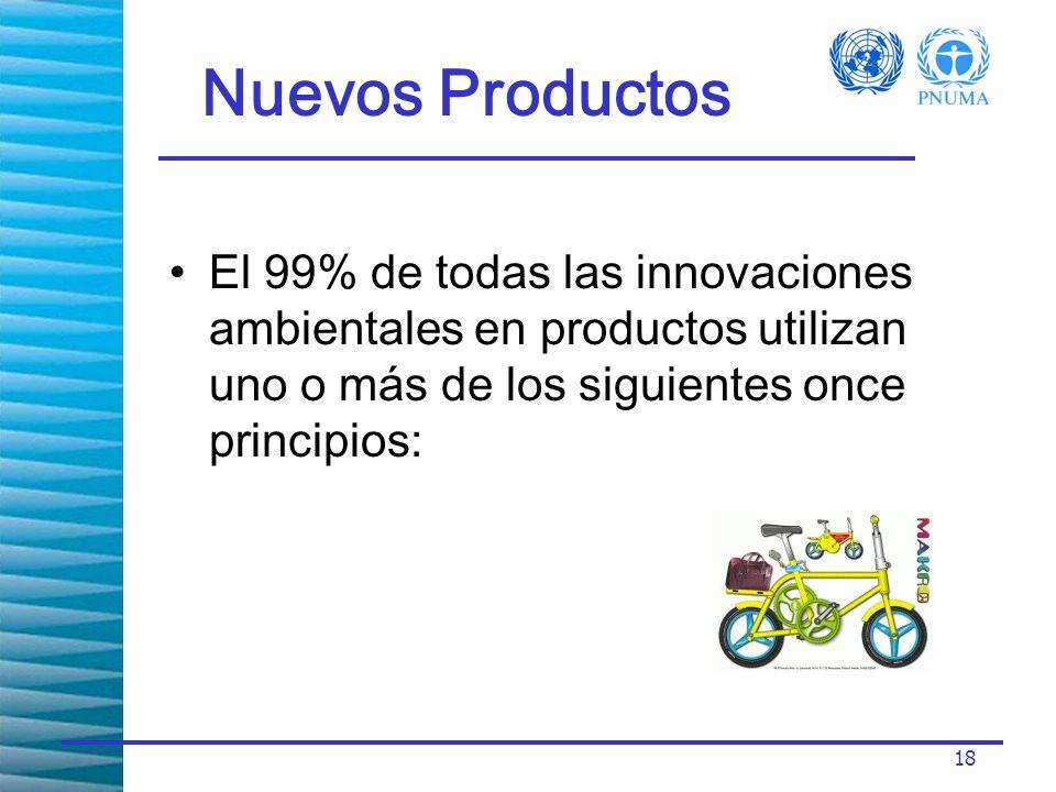Nuevos Productos El 99% de todas las innovaciones ambientales en productos utilizan uno o más de los siguientes once principios: