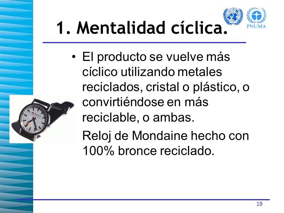1. Mentalidad cíclica.