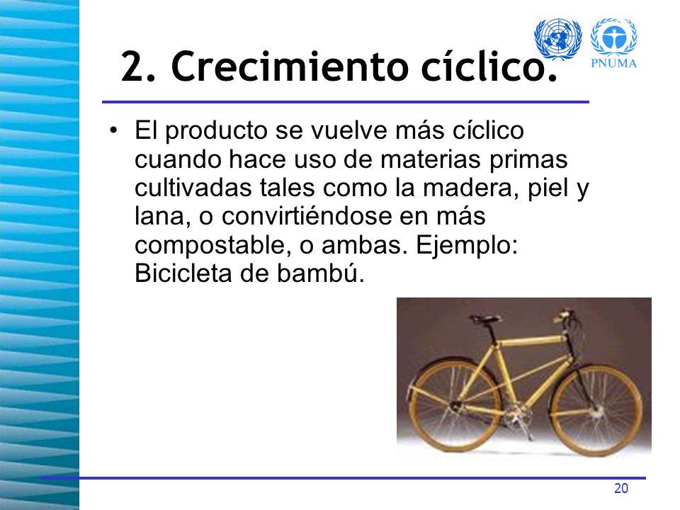 2. Crecimiento cíclico.