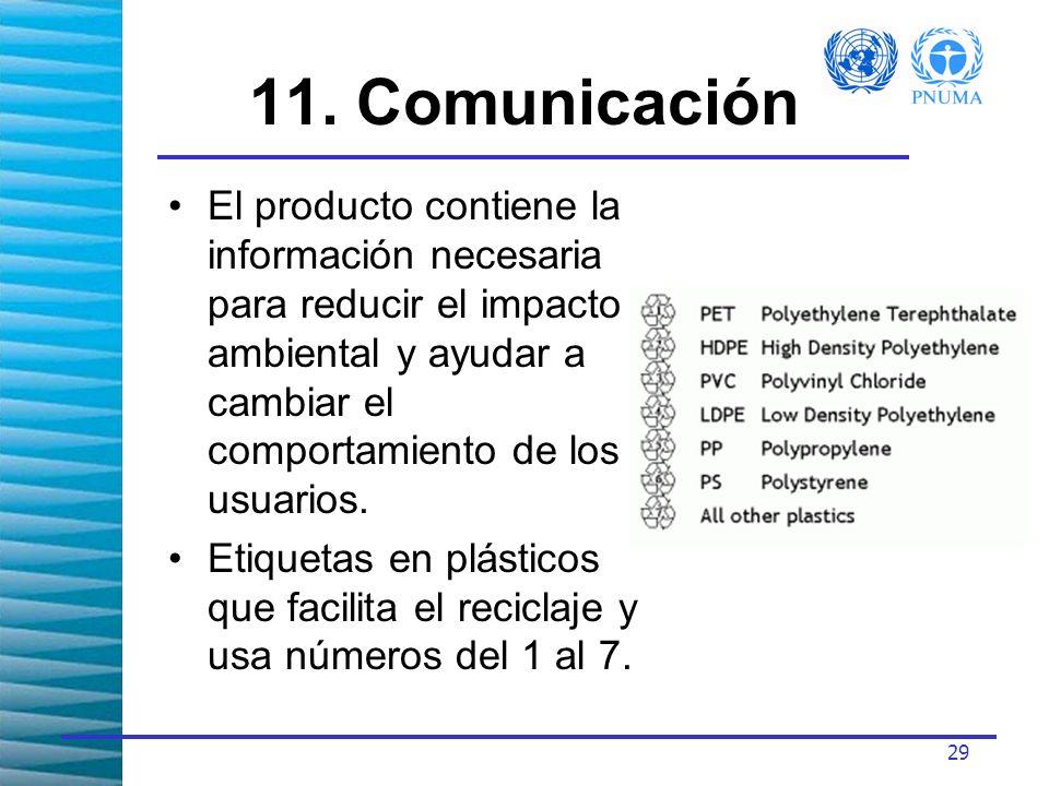 11. Comunicación