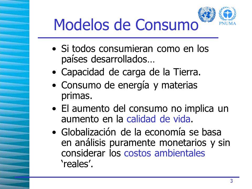 Modelos de Consumo Si todos consumieran como en los países desarrollados… Capacidad de carga de la Tierra.
