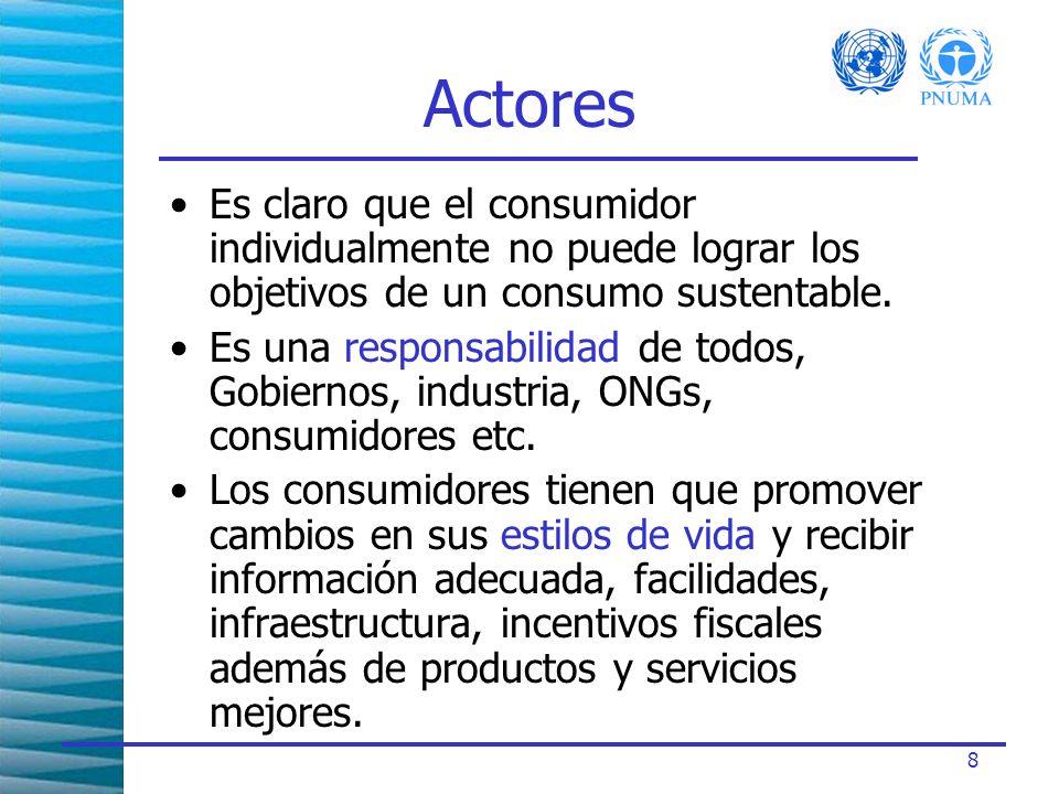 Actores Es claro que el consumidor individualmente no puede lograr los objetivos de un consumo sustentable.