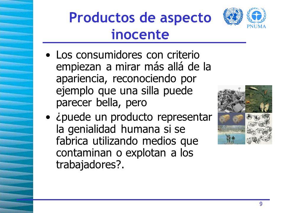 Productos de aspecto inocente