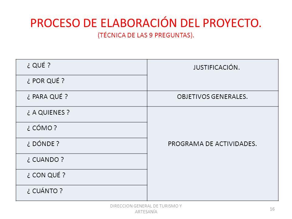 PROCESO DE ELABORACIÓN DEL PROYECTO. (TÉCNICA DE LAS 9 PREGUNTAS).