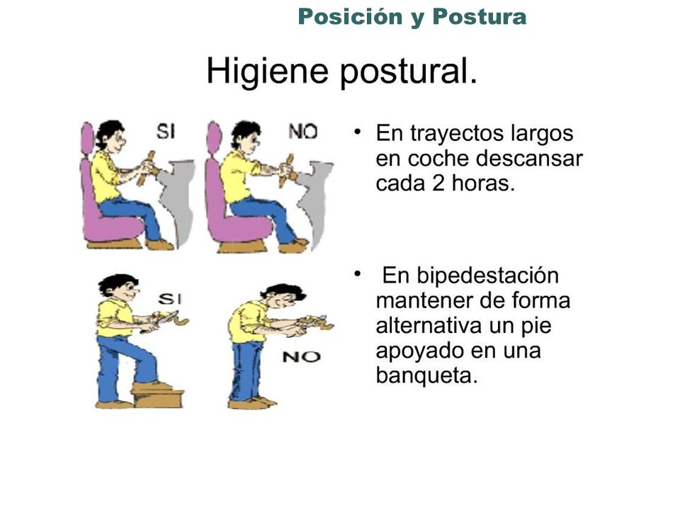 Posición y Postura