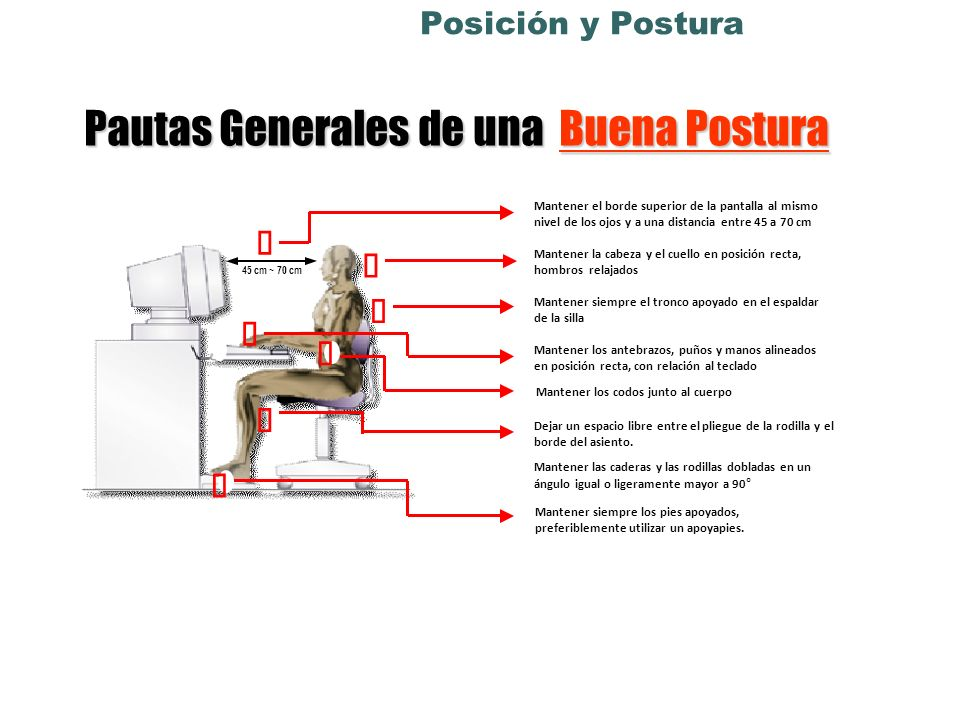 Manipulacion manual de cargas ppt descargar for Sillas para una buena postura