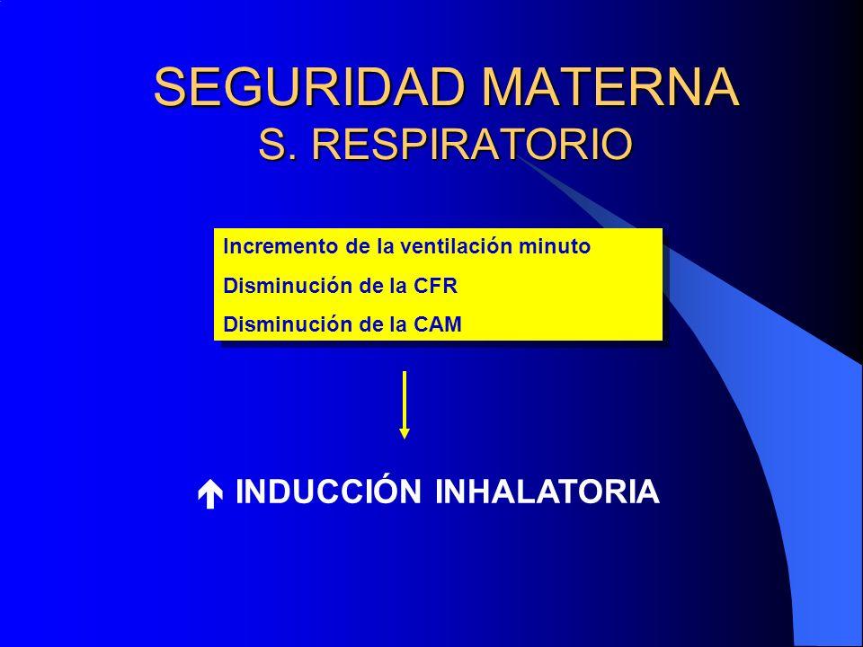 SEGURIDAD MATERNA S. RESPIRATORIO