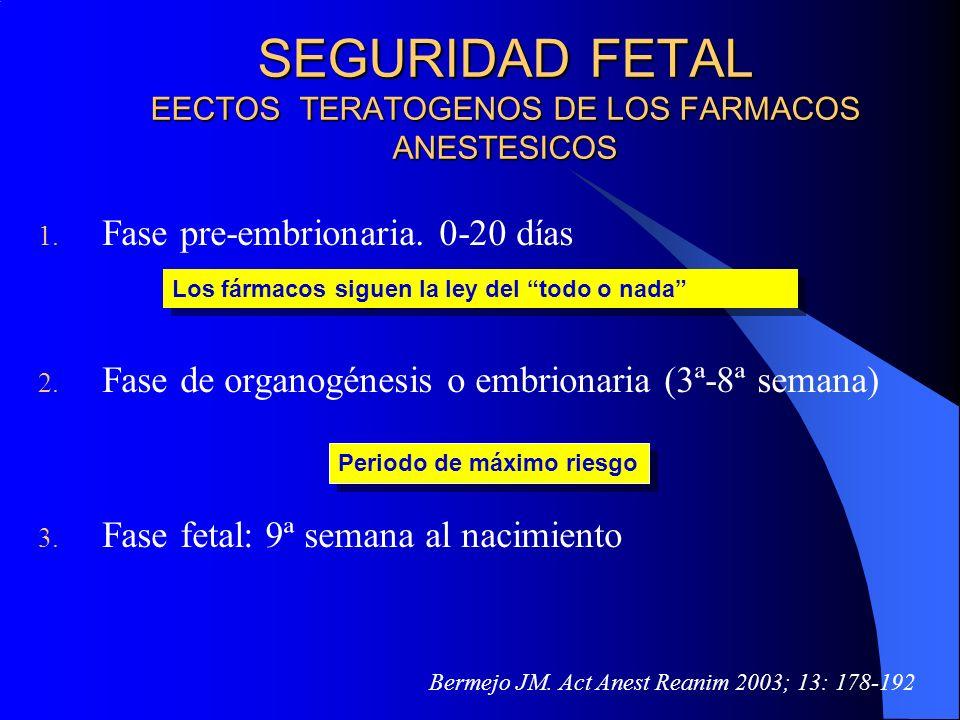SEGURIDAD FETAL EECTOS TERATOGENOS DE LOS FARMACOS ANESTESICOS