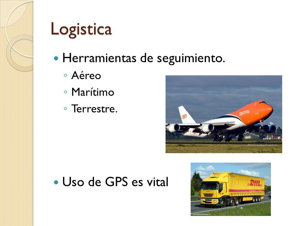 Logistica Herramientas de seguimiento. Uso de GPS es vital Aéreo
