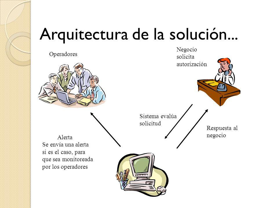 Arquitectura de la solución...