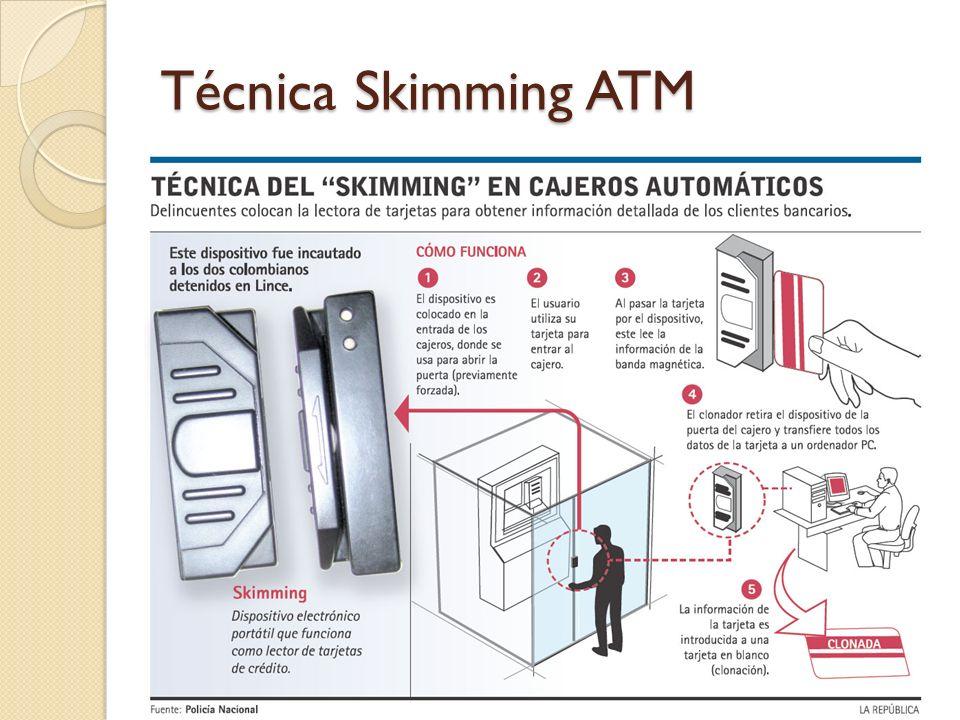 Técnica Skimming ATM