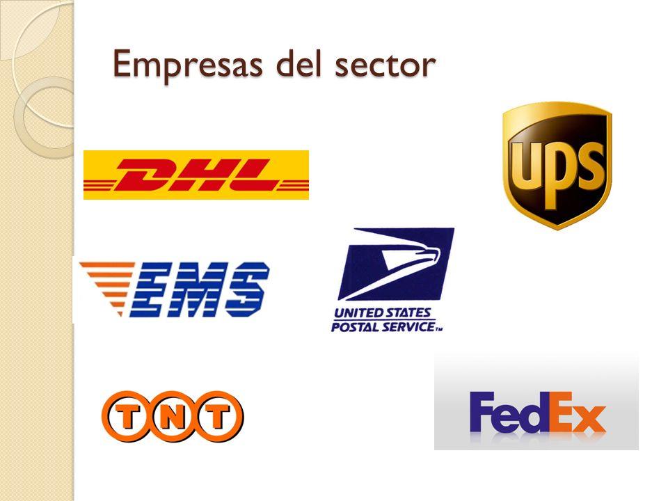 Empresas del sector