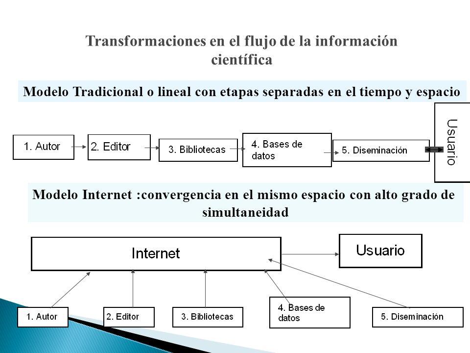 Transformaciones en el flujo de la información científica