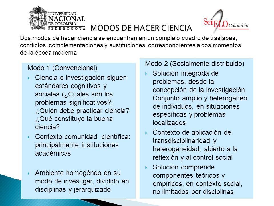 MODOS DE HACER CIENCIA Modo 2 (Socialmente distribuido)