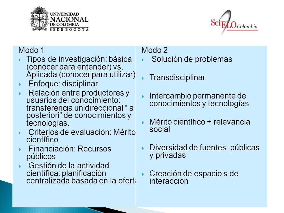 Modo 1 Tipos de investigación: básica (conocer para entender) vs. Aplicada (conocer para utilizar)