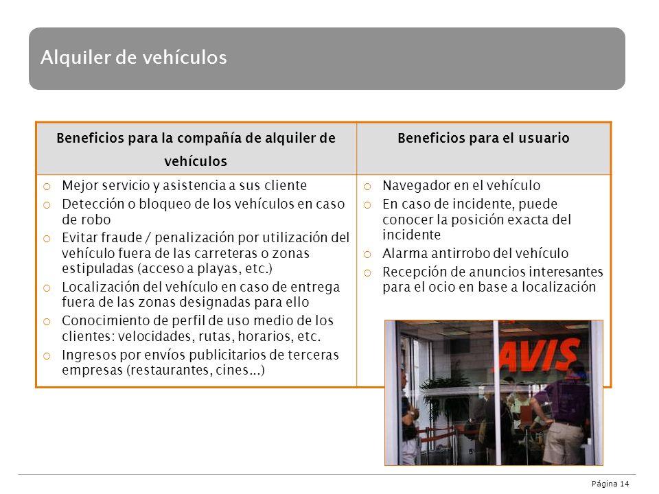 Alquiler de vehículos Beneficios para la compañía de alquiler de vehículos. Beneficios para el usuario.