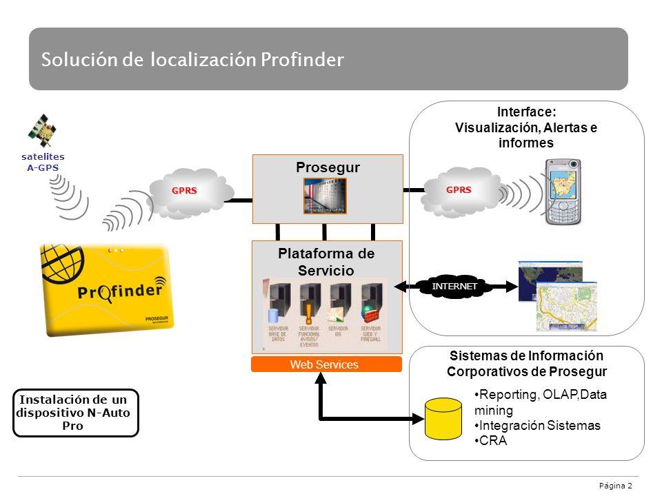 Visualización, Alertas e informes