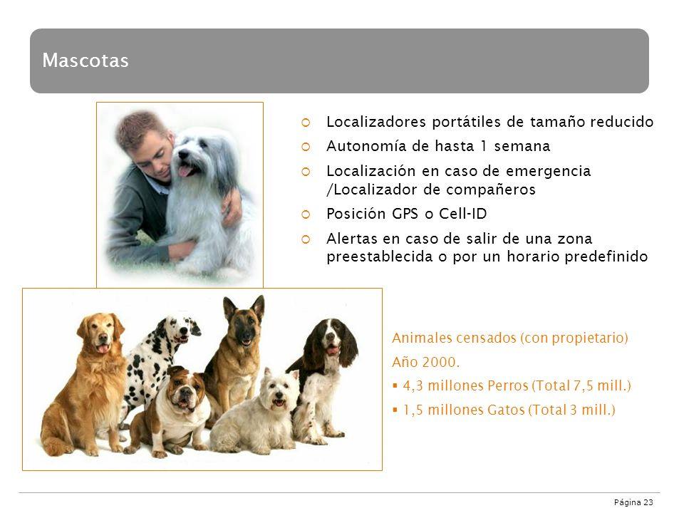 Mascotas Localizadores portátiles de tamaño reducido