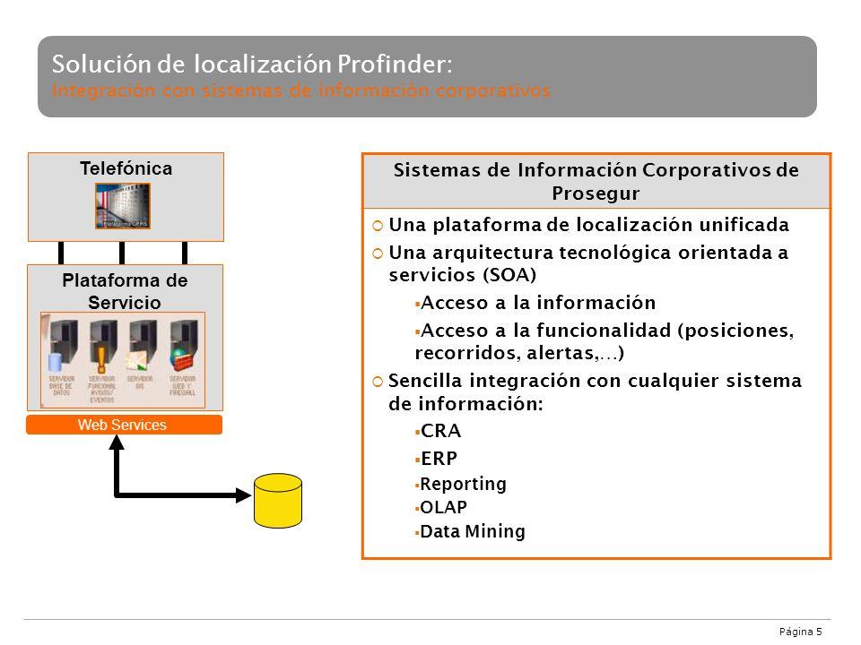 Sistemas de Información Corporativos de Prosegur