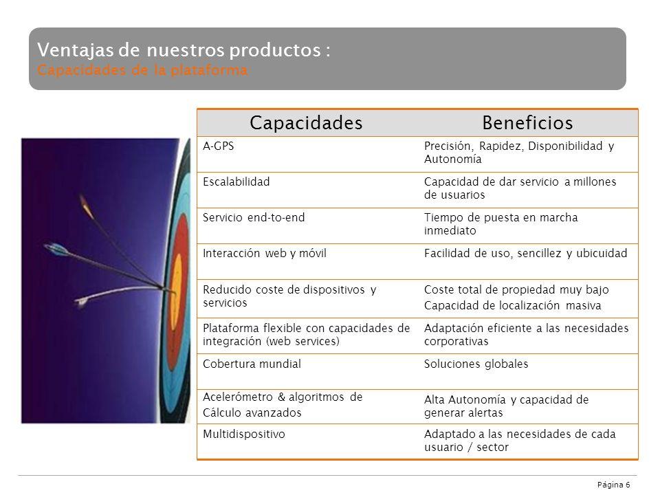 Ventajas de nuestros productos : Capacidades de la plataforma
