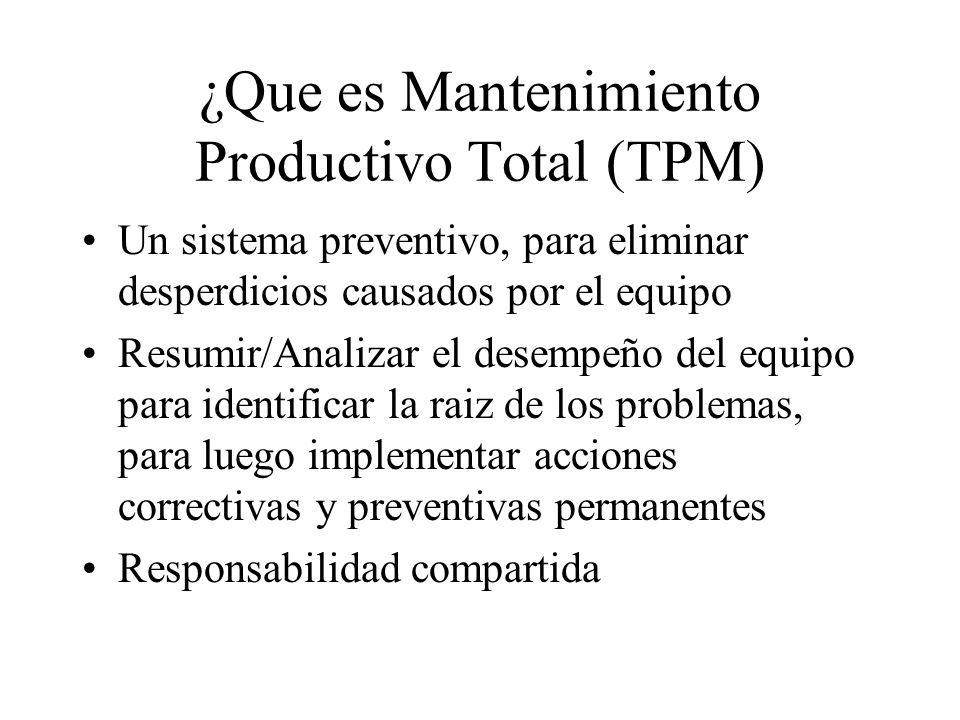 ¿Que es Mantenimiento Productivo Total (TPM)