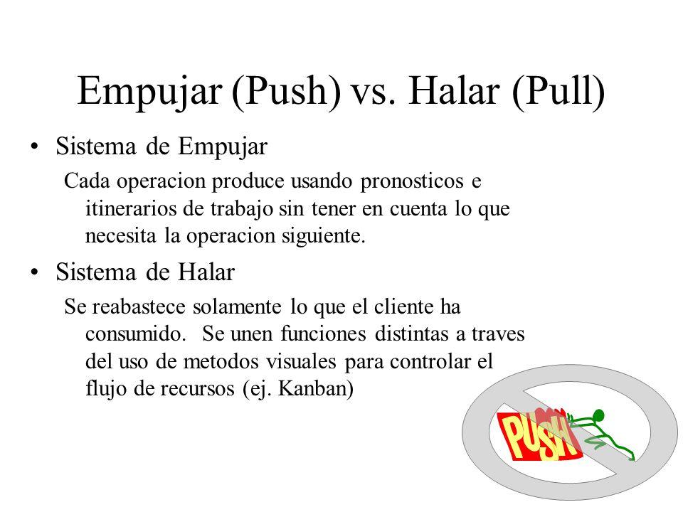 Empujar (Push) vs. Halar (Pull)