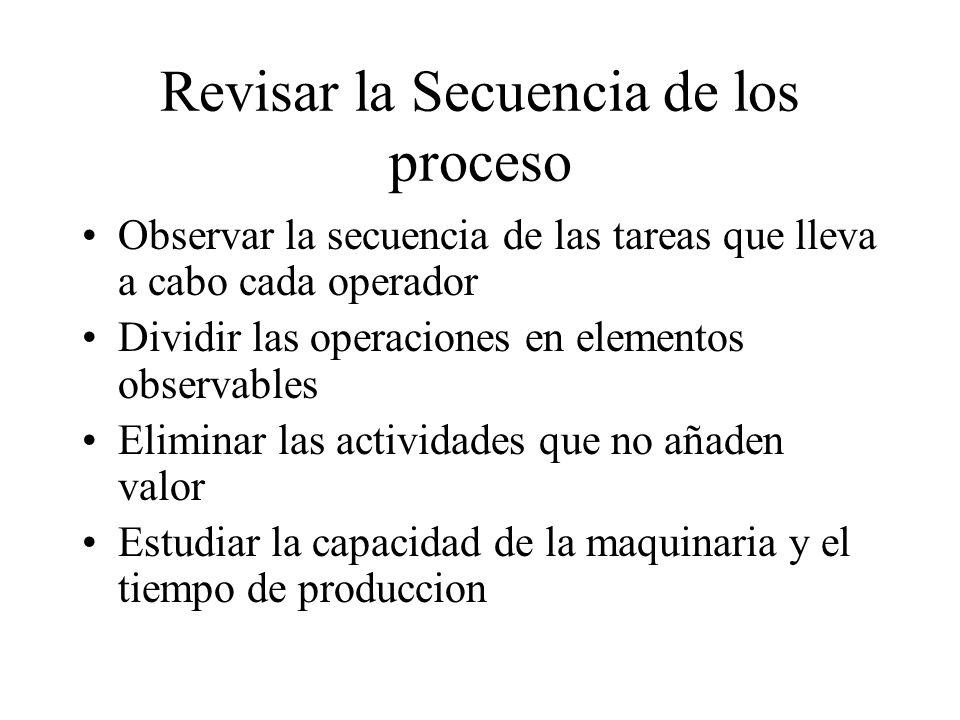 Revisar la Secuencia de los proceso