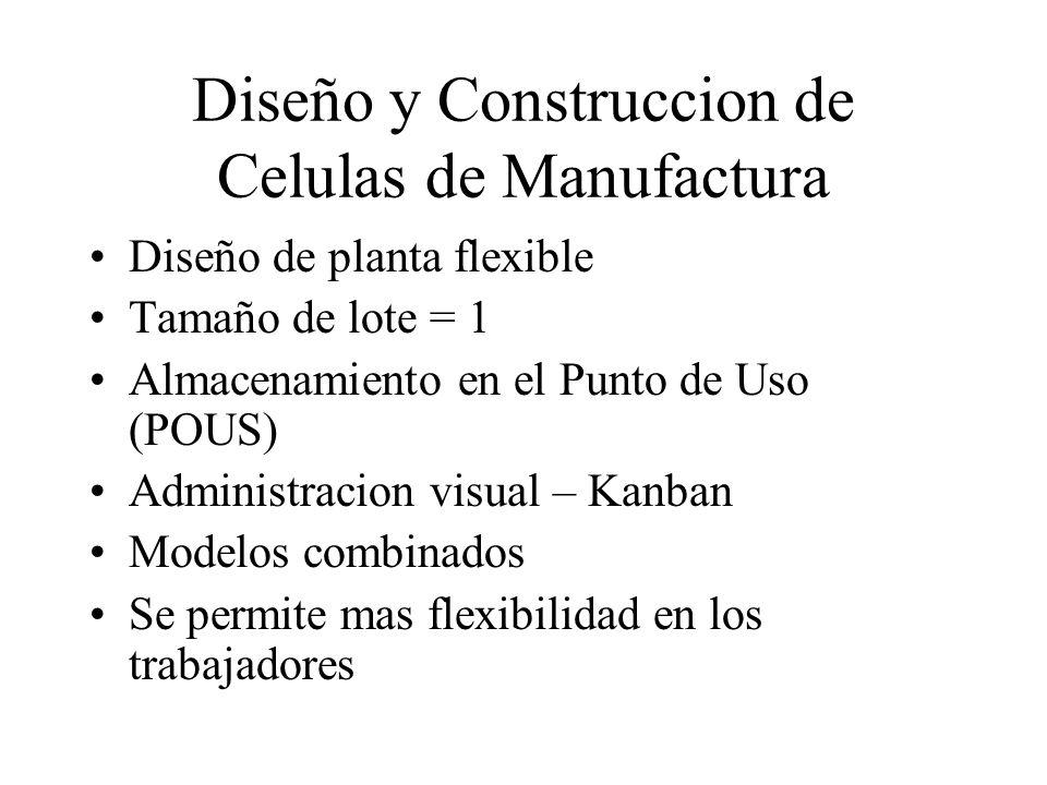 Diseño y Construccion de Celulas de Manufactura