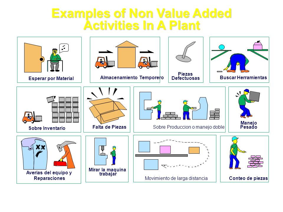 Examples of Non Value Added