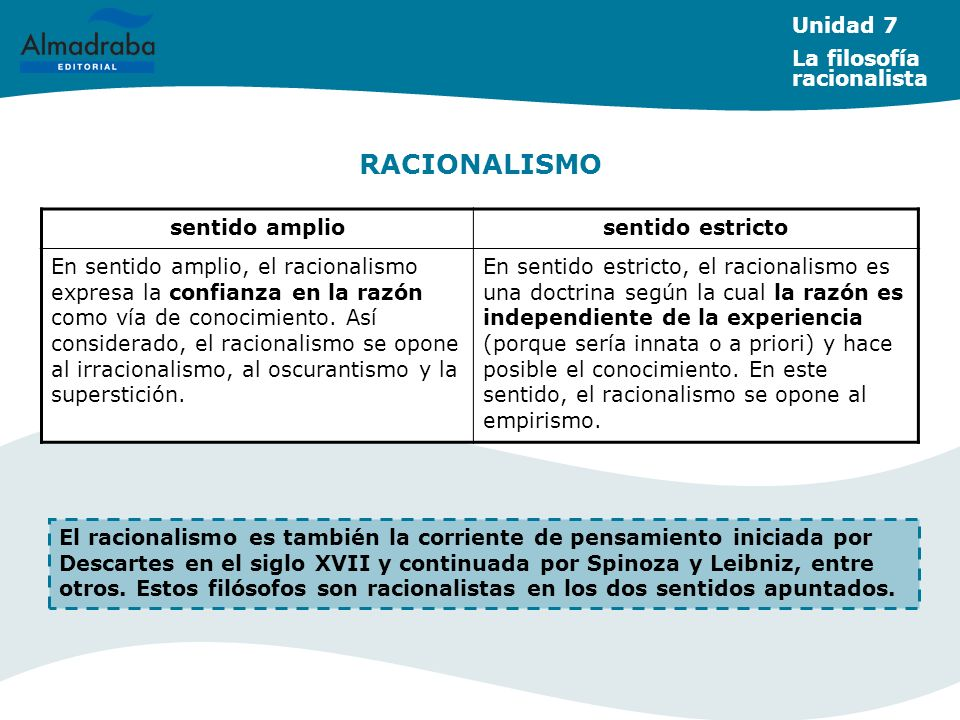 RACIONALISMO Unidad 7 La filosofía racionalista sentido amplio