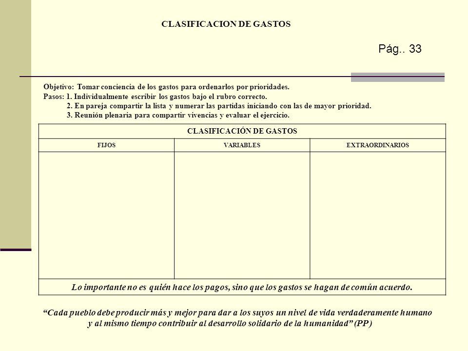 CLASIFICACIÓN DE GASTOS