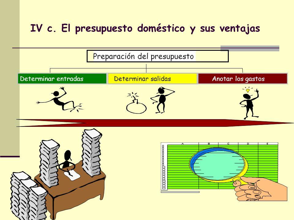 IV c. El presupuesto doméstico y sus ventajas