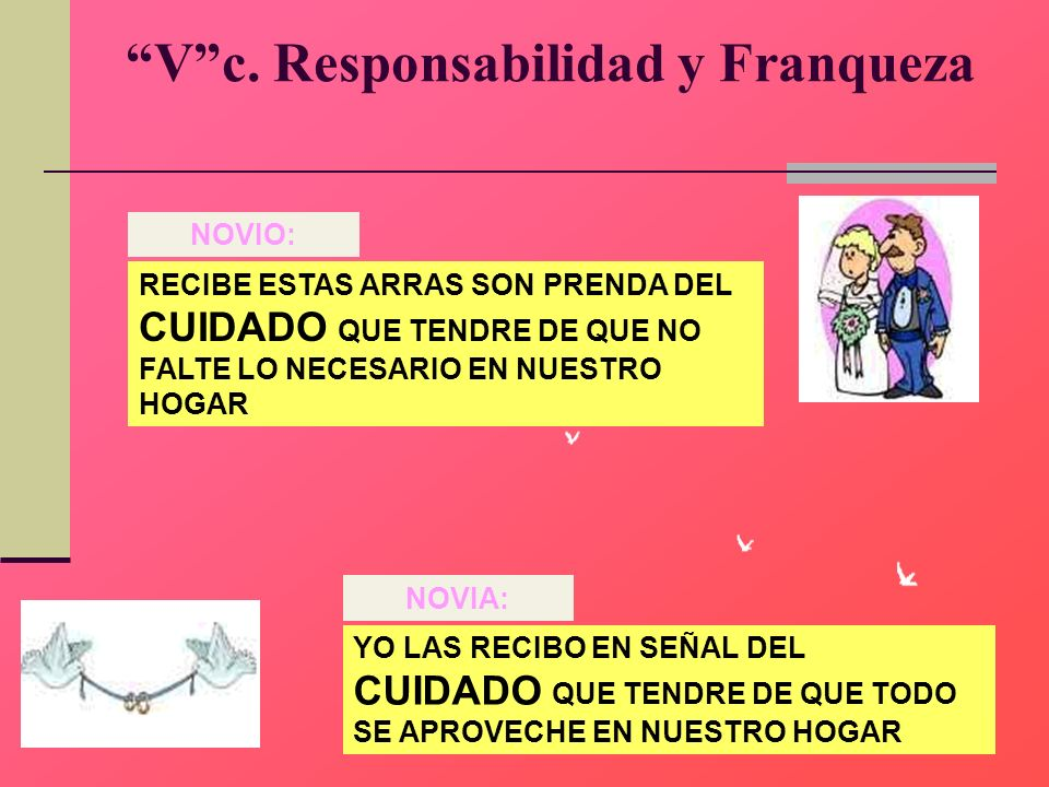 V c. Responsabilidad y Franqueza