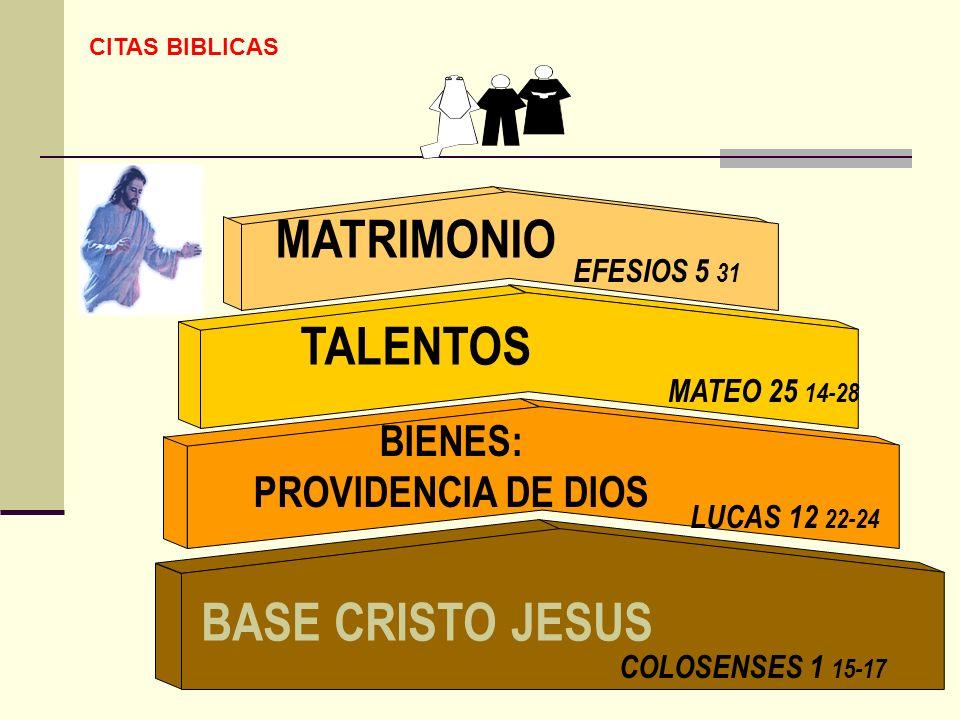 MATRIMONIO TALENTOS BASE CRISTO JESUS