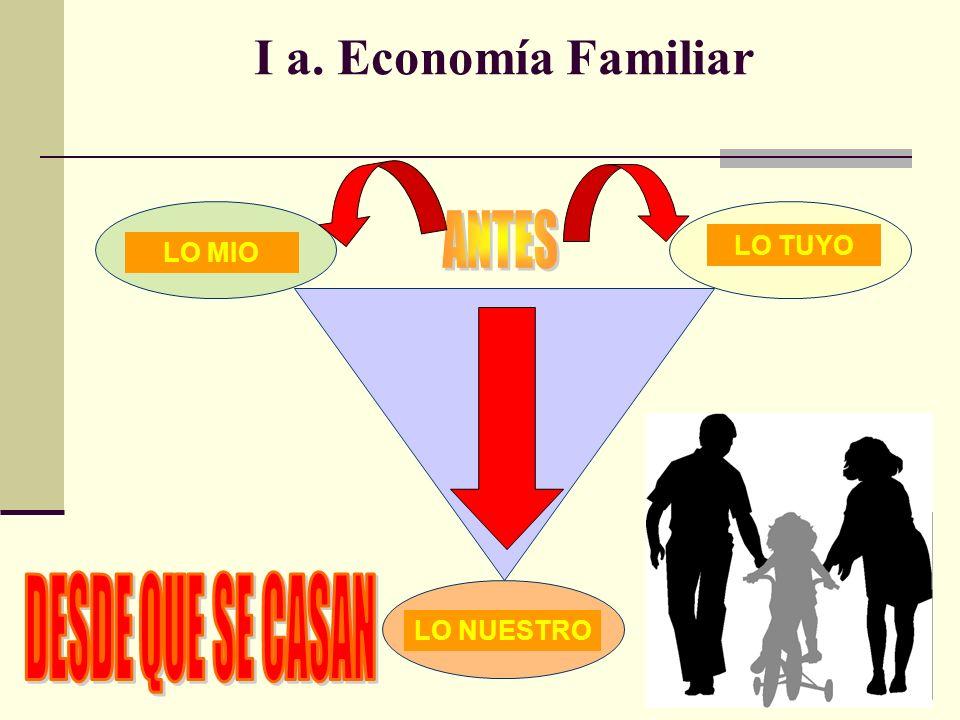 I a. Economía Familiar ANTES DESDE QUE SE CASAN LO TUYO LO MIO
