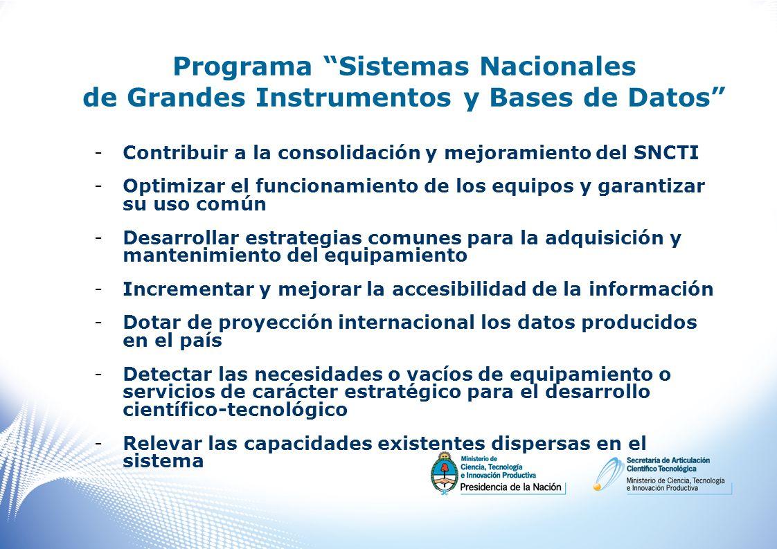 Programa Sistemas Nacionales de Grandes Instrumentos y Bases de Datos