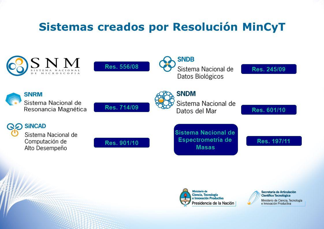 Sistemas creados por Resolución MinCyT