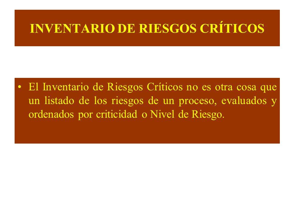 INVENTARIO DE RIESGOS CRÍTICOS