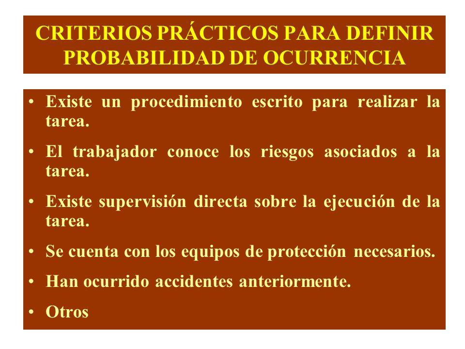 CRITERIOS PRÁCTICOS PARA DEFINIR PROBABILIDAD DE OCURRENCIA