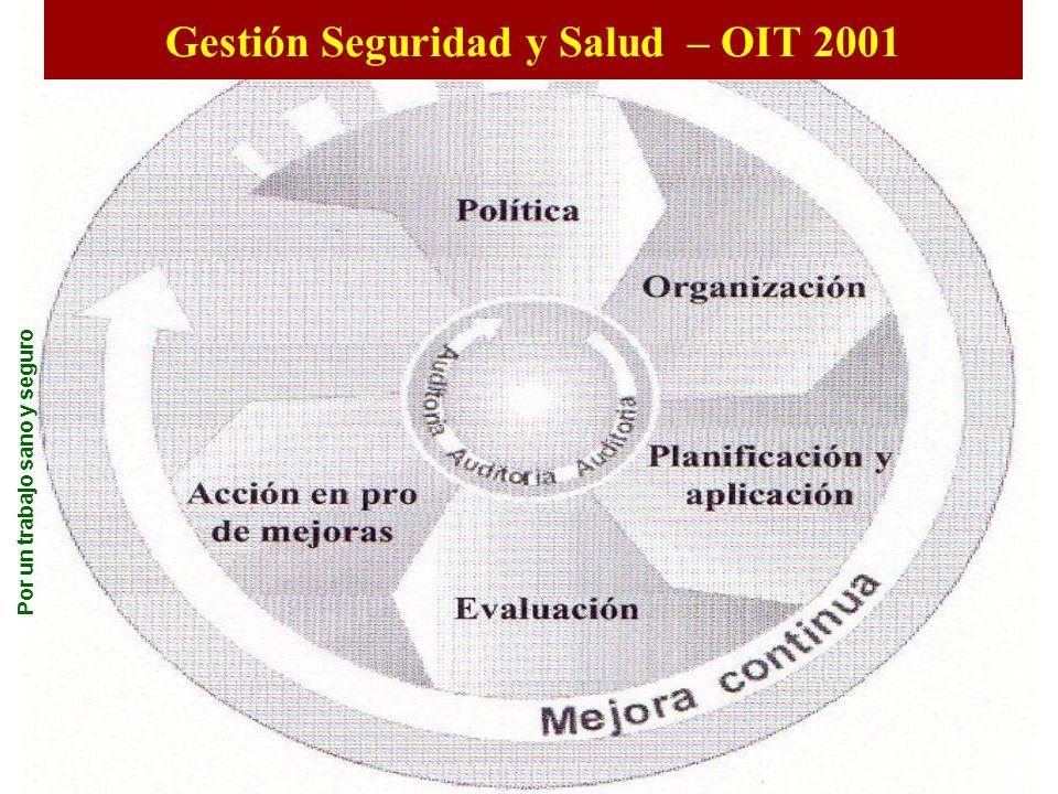 Gestión Seguridad y Salud – OIT 2001