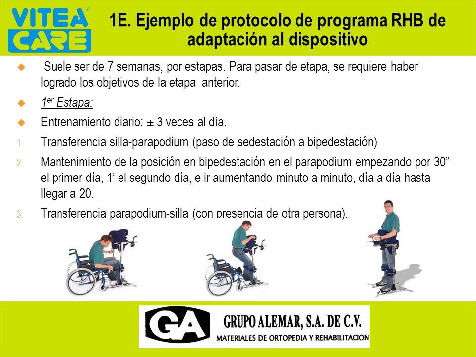1E. Ejemplo de protocolo de programa RHB de adaptación al dispositivo