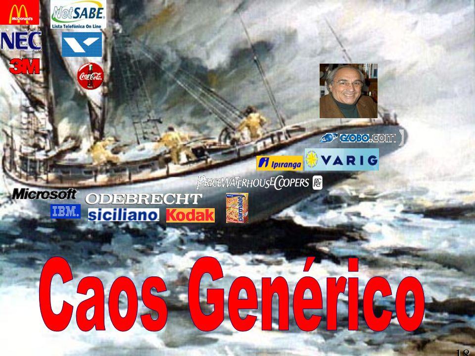 FGV Caos Genérico